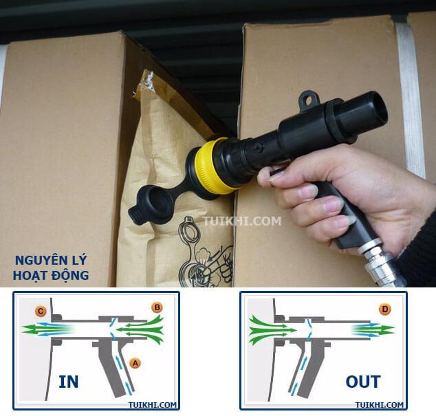 Dụng cụ bơm túi khí chèn hàng: Súng bơm cầm tay và nguyên lý hoạt động