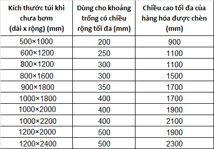 10 kich thuoc tui khi chen hang container
